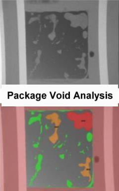 package void analysis